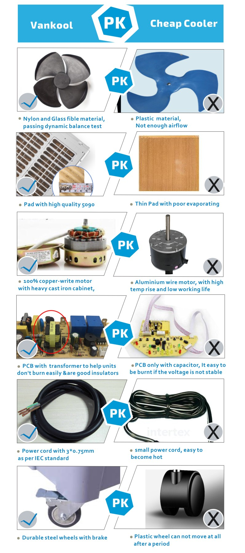 Enfriador de aire Vankool VERSUS climatizador portatil barato