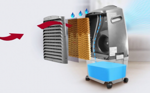 How air cooler work