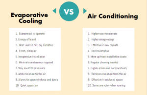 evaporative cooling VS traditional air conditioning