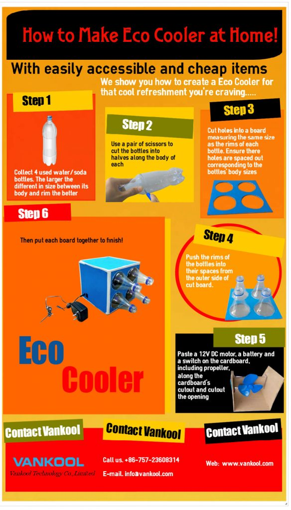 How to Make Eco Cooler at Home (Simple air coolers)