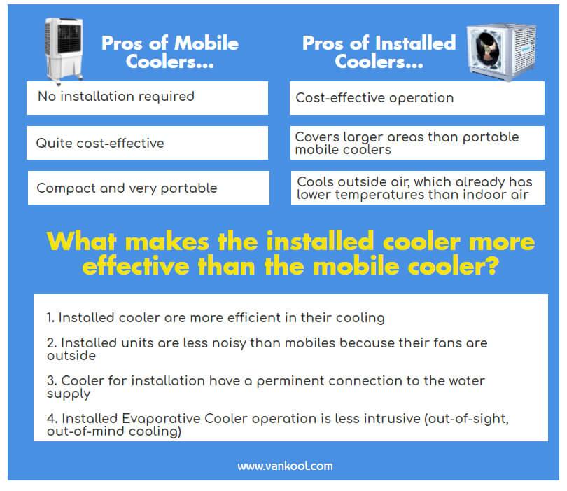 Enfriadores de aire portátiles vs Enfriadores evaporativos fijos