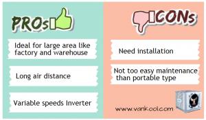 industrial Evaporative Cooler