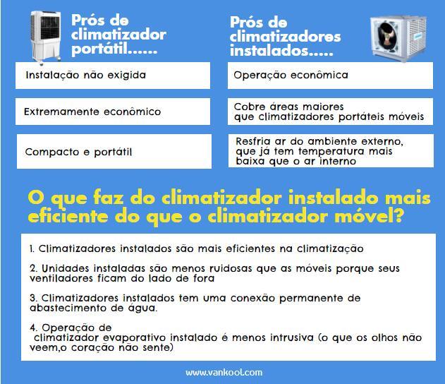 climatizador portatil vs climatizador industrial