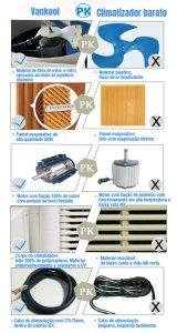 Climatizador industrial vs climatizador barato