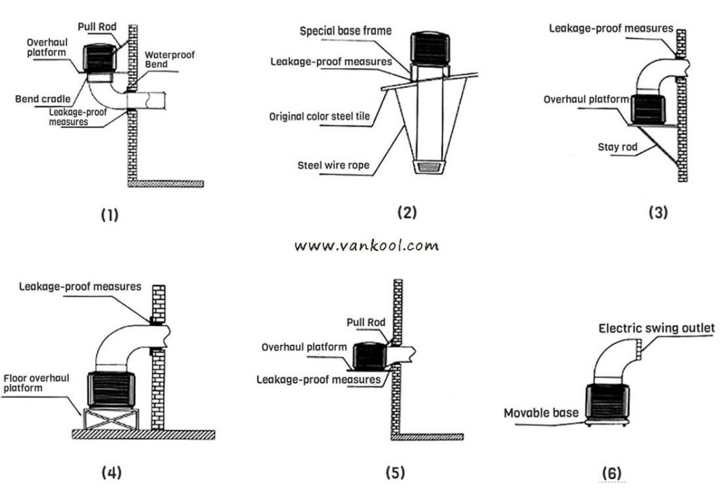Installation instruction of Evaporative Industrial Air Cooler units