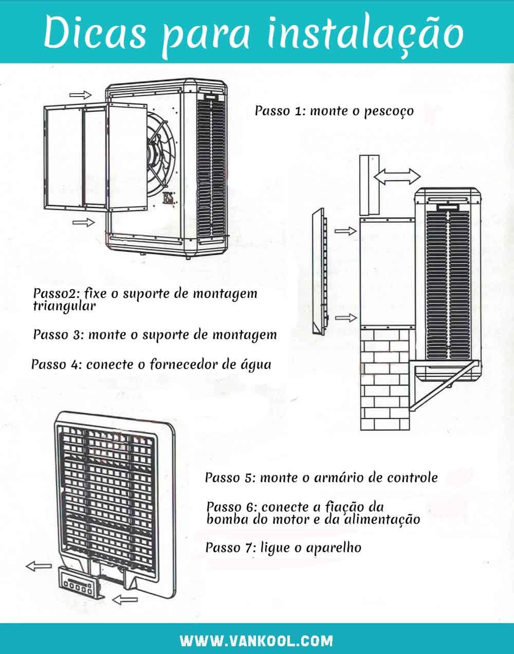 Como instalar um climatizador industrial de parede