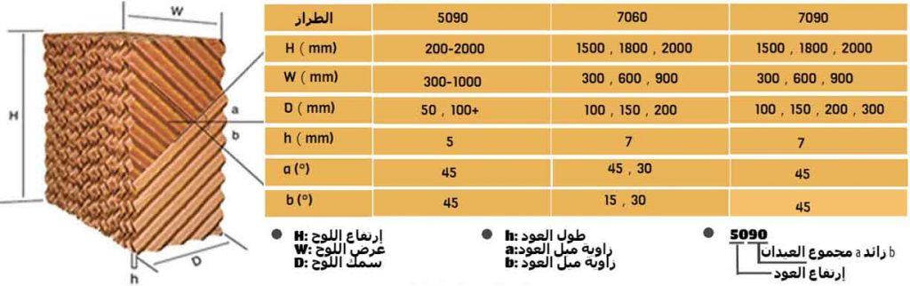 مواصفات منصات تبريد العسل
