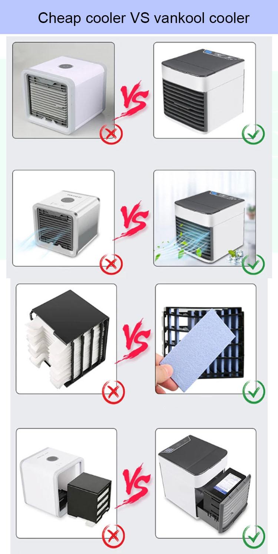 6.Cheap cooler VS Vankool personal air cooler